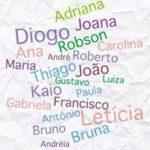 Certidões necessárias para mudança de nome (Gráfia)