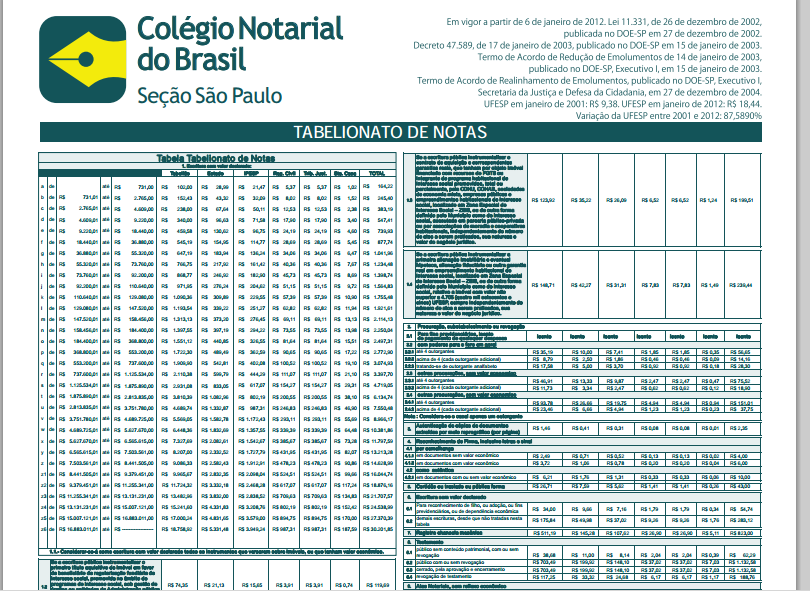 Tabela de Custas dos Tabelionato de Notas